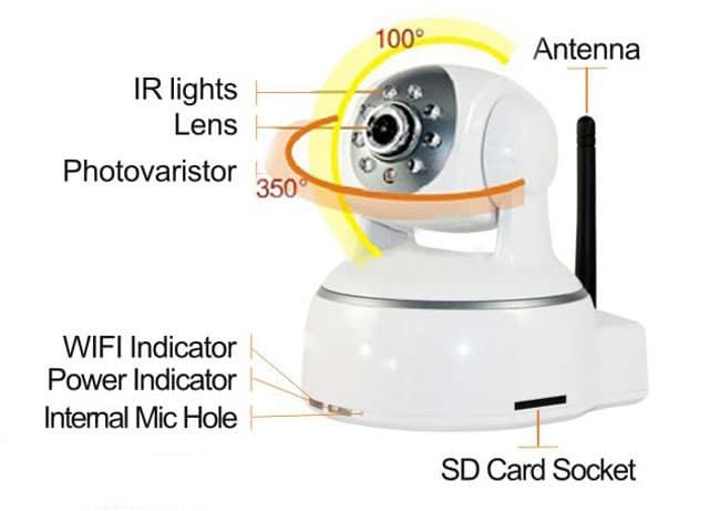 camera-wifi-xoay-360